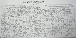 Terry Family Tree