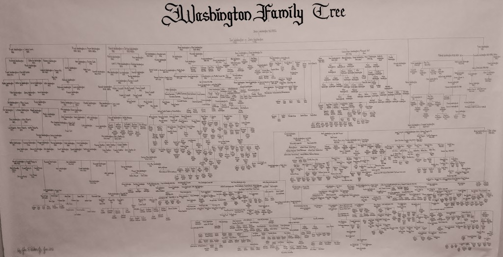 washington-family-tree